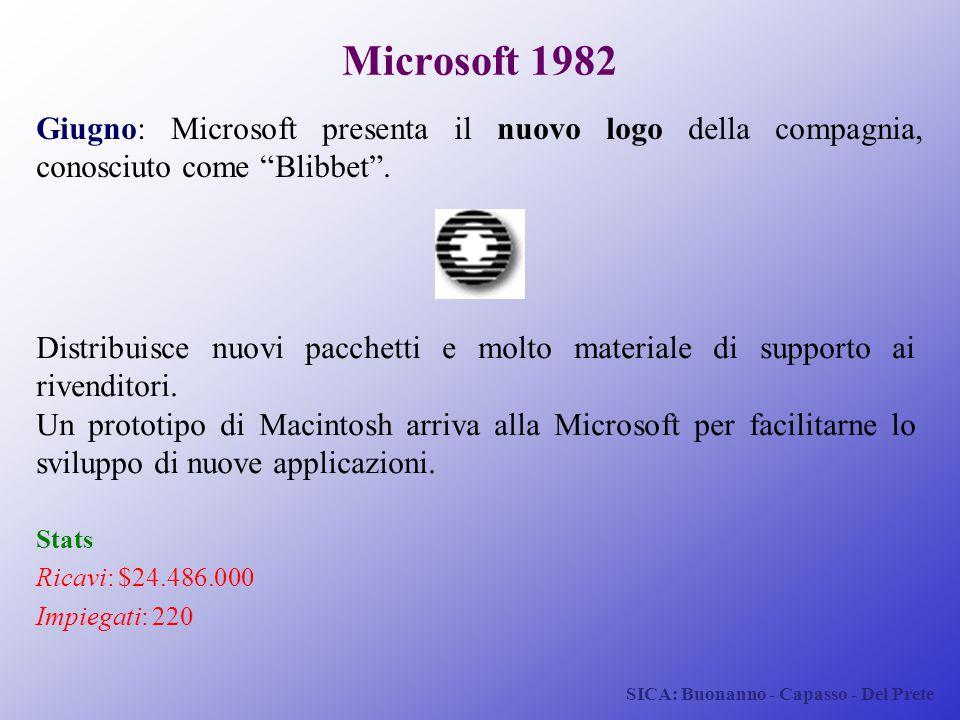 """SICA: Buonanno - Capasso - Del Prete Microsoft 1982 Giugno: Microsoft presenta il nuovo logo della compagnia, conosciuto come """"Blibbet"""". Distribuisce"""