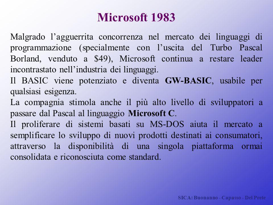 SICA: Buonanno - Capasso - Del Prete Microsoft 1983 Malgrado l'agguerrita concorrenza nel mercato dei linguaggi di programmazione (specialmente con l'