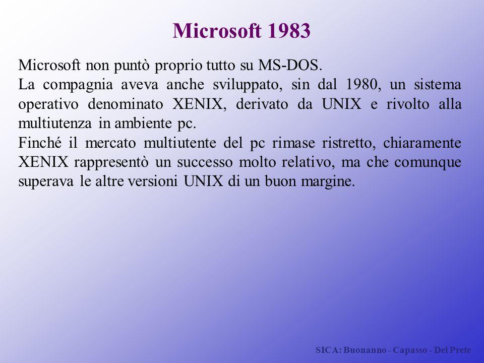 SICA: Buonanno - Capasso - Del Prete Microsoft 1983 Microsoft non puntò proprio tutto su MS-DOS. La compagnia aveva anche sviluppato, sin dal 1980, un