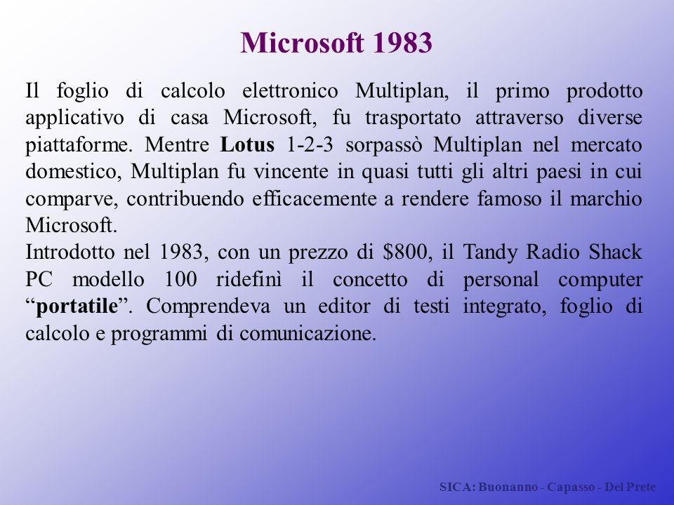 SICA: Buonanno - Capasso - Del Prete Microsoft 1983 Il foglio di calcolo elettronico Multiplan, il primo prodotto applicativo di casa Microsoft, fu tr