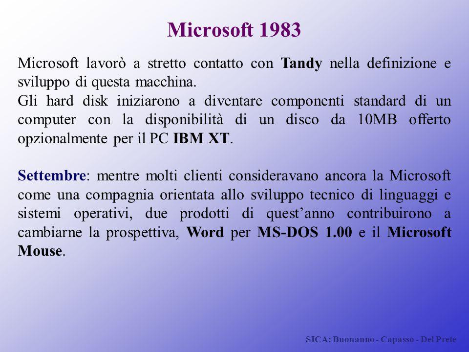 SICA: Buonanno - Capasso - Del Prete Microsoft 1983 Microsoft lavorò a stretto contatto con Tandy nella definizione e sviluppo di questa macchina. Gli