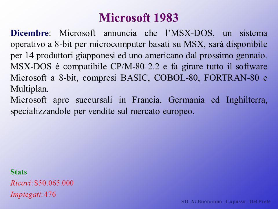 SICA: Buonanno - Capasso - Del Prete Microsoft 1983 Dicembre: Microsoft annuncia che l'MSX-DOS, un sistema operativo a 8-bit per microcomputer basati