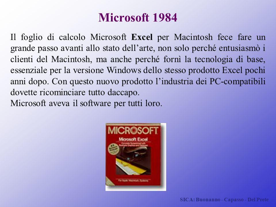 SICA: Buonanno - Capasso - Del Prete Microsoft 1984 Il foglio di calcolo Microsoft Excel per Macintosh fece fare un grande passo avanti allo stato del