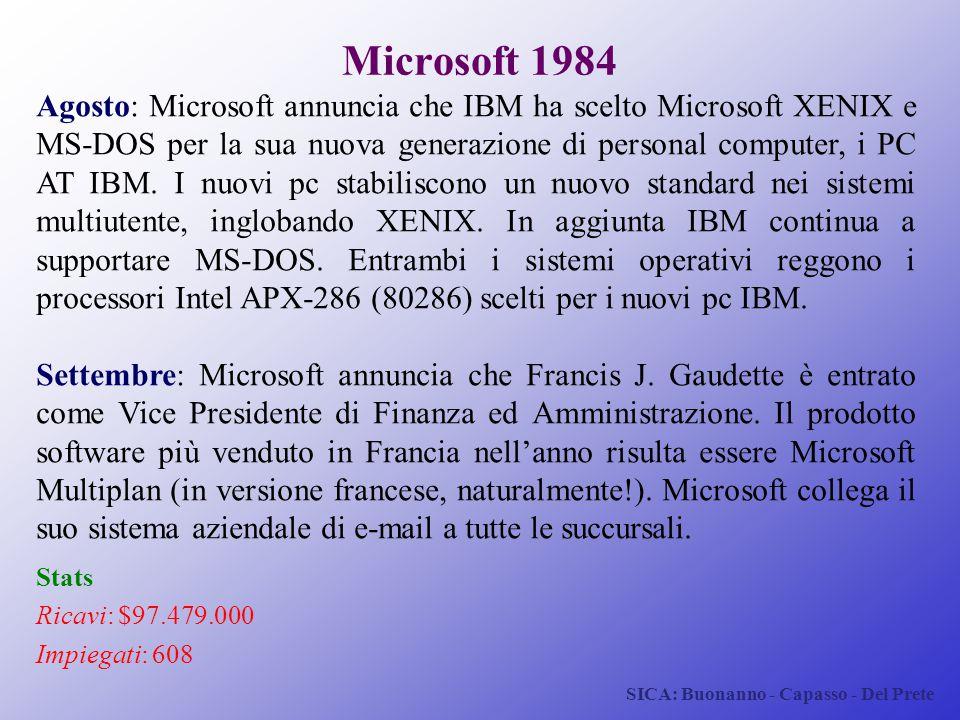 SICA: Buonanno - Capasso - Del Prete Microsoft 1984 Agosto: Microsoft annuncia che IBM ha scelto Microsoft XENIX e MS-DOS per la sua nuova generazione