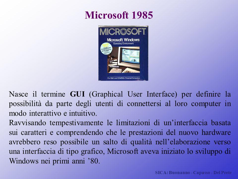 SICA: Buonanno - Capasso - Del Prete Microsoft 1985 Nasce il termine GUI (Graphical User Interface) per definire la possibilità da parte degli utenti