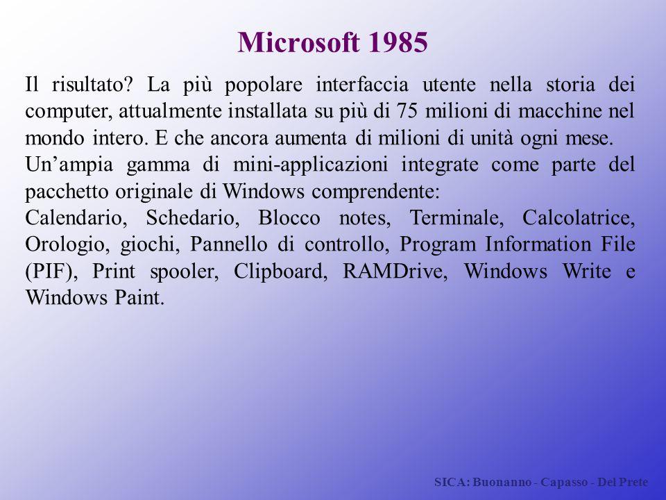 SICA: Buonanno - Capasso - Del Prete Microsoft 1985 Il risultato? La più popolare interfaccia utente nella storia dei computer, attualmente installata