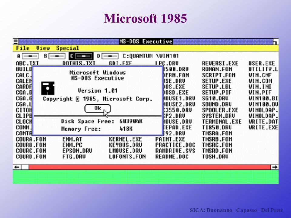 SICA: Buonanno - Capasso - Del Prete Microsoft 1985