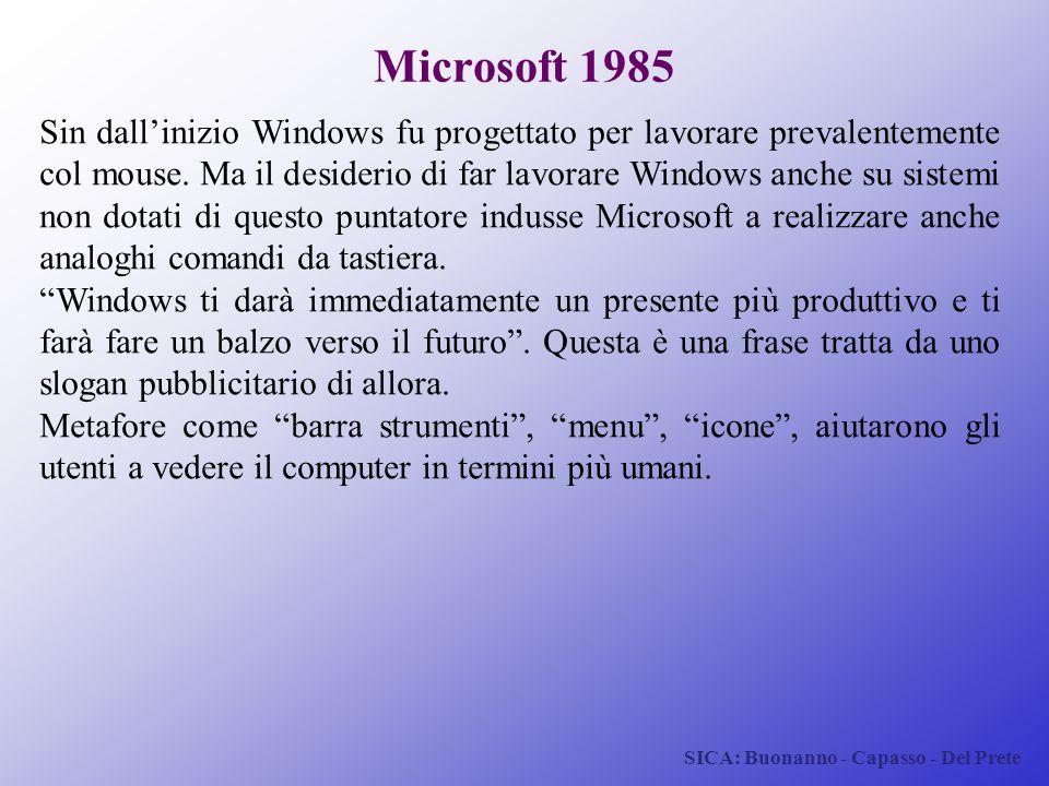 SICA: Buonanno - Capasso - Del Prete Microsoft 1985 Sin dall'inizio Windows fu progettato per lavorare prevalentemente col mouse. Ma il desiderio di f