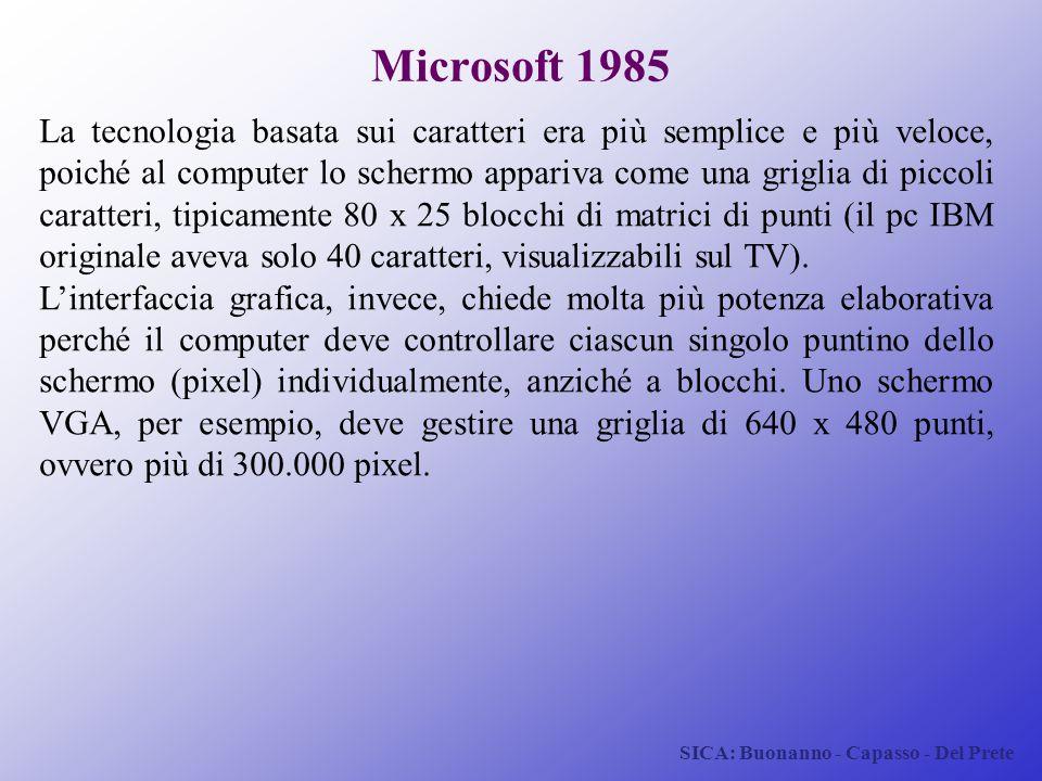 SICA: Buonanno - Capasso - Del Prete Microsoft 1985 La tecnologia basata sui caratteri era più semplice e più veloce, poiché al computer lo schermo ap