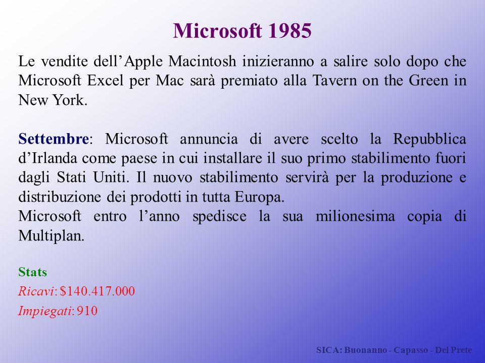 SICA: Buonanno - Capasso - Del Prete Microsoft 1985 Le vendite dell'Apple Macintosh inizieranno a salire solo dopo che Microsoft Excel per Mac sarà pr