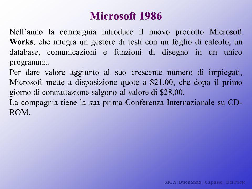 SICA: Buonanno - Capasso - Del Prete Microsoft 1986 Nell'anno la compagnia introduce il nuovo prodotto Microsoft Works, che integra un gestore di test