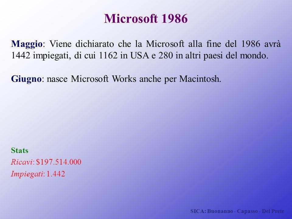 SICA: Buonanno - Capasso - Del Prete Microsoft 1986 Maggio: Viene dichiarato che la Microsoft alla fine del 1986 avrà 1442 impiegati, di cui 1162 in U
