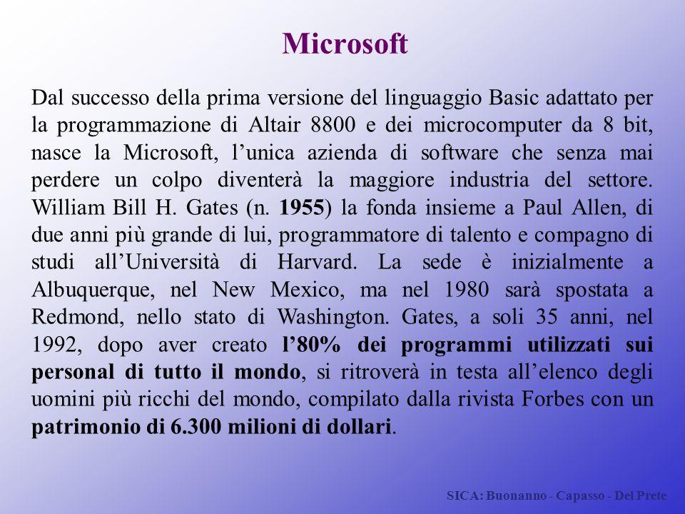 SICA: Buonanno - Capasso - Del Prete Microsoft Dal successo della prima versione del linguaggio Basic adattato per la programmazione di Altair 8800 e