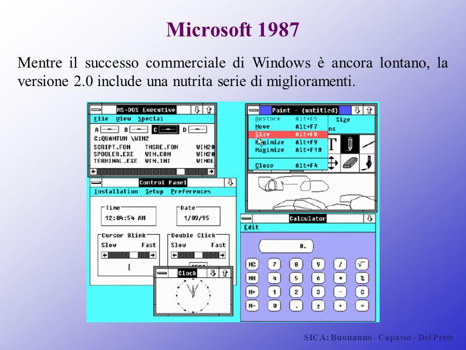 SICA: Buonanno - Capasso - Del Prete Microsoft 1987 Mentre il successo commerciale di Windows è ancora lontano, la versione 2.0 include una nutrita se