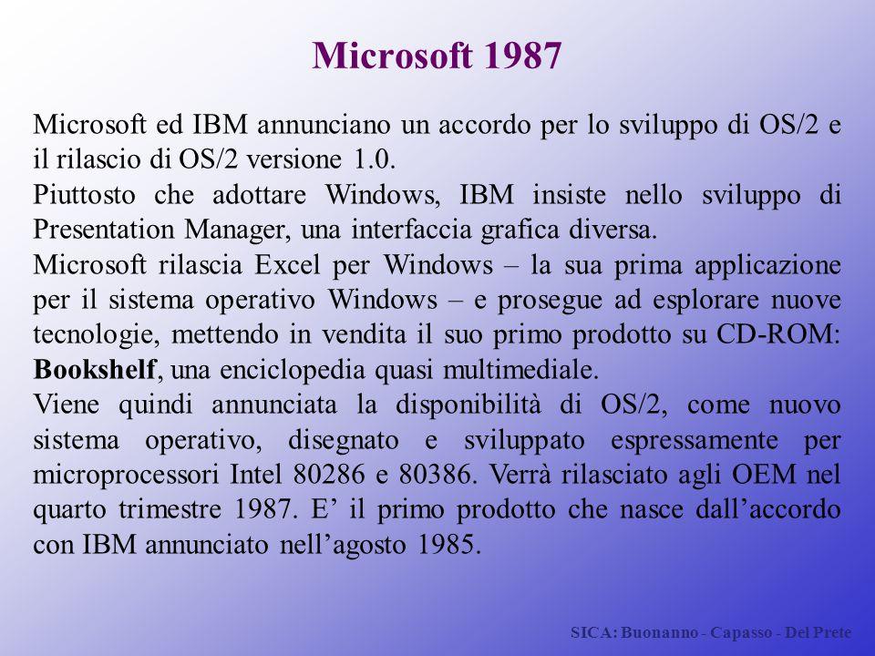 SICA: Buonanno - Capasso - Del Prete Microsoft 1987 Microsoft ed IBM annunciano un accordo per lo sviluppo di OS/2 e il rilascio di OS/2 versione 1.0.