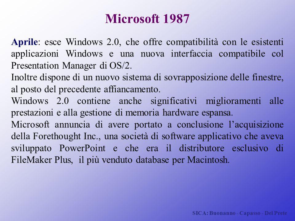 SICA: Buonanno - Capasso - Del Prete Microsoft 1987 Aprile: esce Windows 2.0, che offre compatibilità con le esistenti applicazioni Windows e una nuov