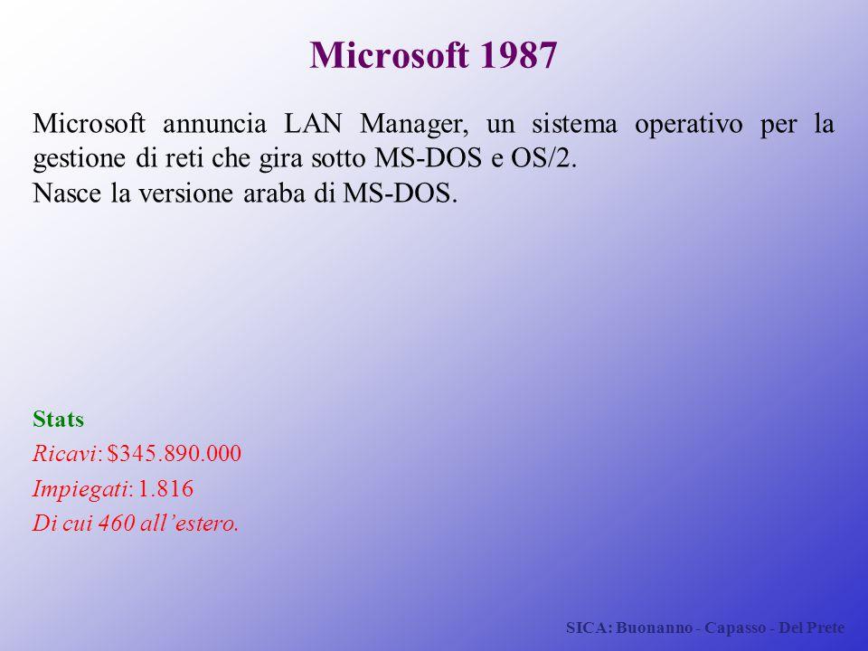 SICA: Buonanno - Capasso - Del Prete Microsoft 1987 Microsoft annuncia LAN Manager, un sistema operativo per la gestione di reti che gira sotto MS-DOS