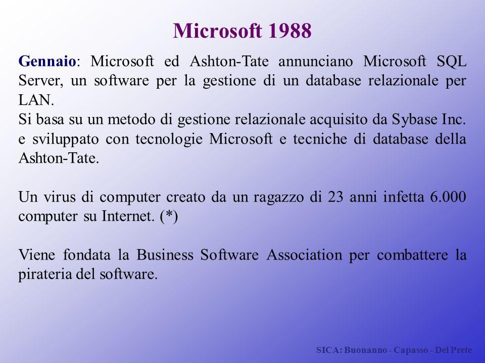 SICA: Buonanno - Capasso - Del Prete Microsoft 1988 Gennaio: Microsoft ed Ashton-Tate annunciano Microsoft SQL Server, un software per la gestione di