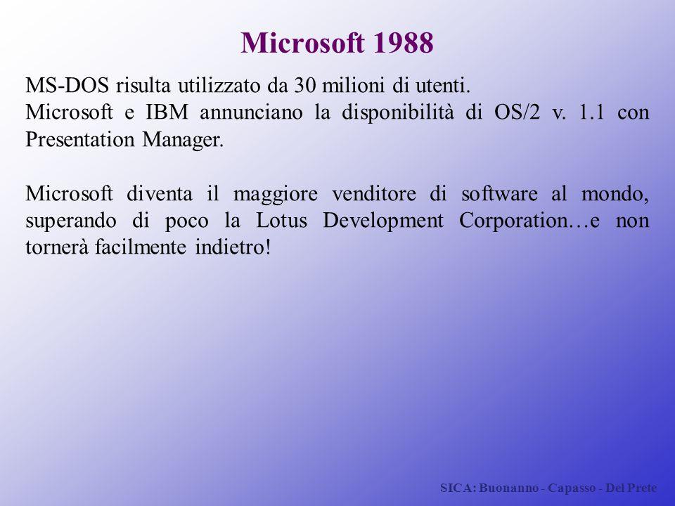 SICA: Buonanno - Capasso - Del Prete Microsoft 1988 MS-DOS risulta utilizzato da 30 milioni di utenti. Microsoft e IBM annunciano la disponibilità di