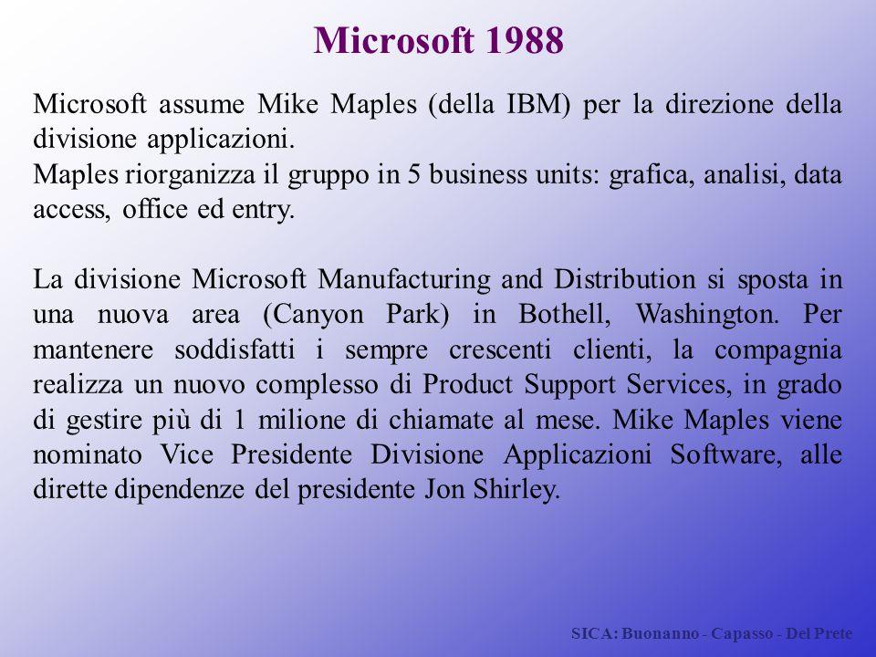 SICA: Buonanno - Capasso - Del Prete Microsoft 1988 Microsoft assume Mike Maples (della IBM) per la direzione della divisione applicazioni. Maples rio