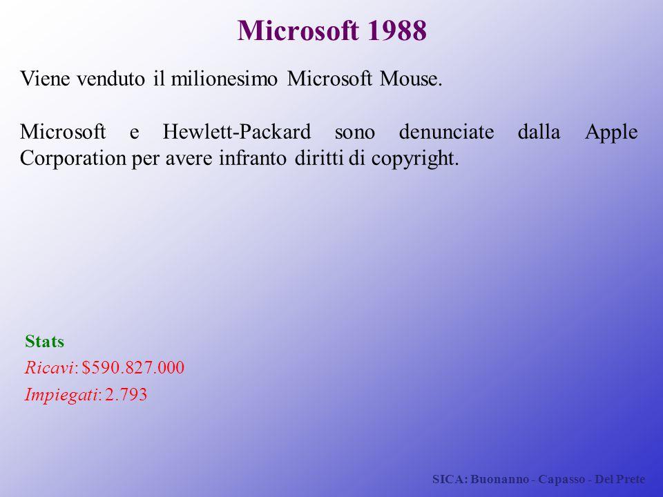 SICA: Buonanno - Capasso - Del Prete Microsoft 1988 Viene venduto il milionesimo Microsoft Mouse. Microsoft e Hewlett-Packard sono denunciate dalla Ap
