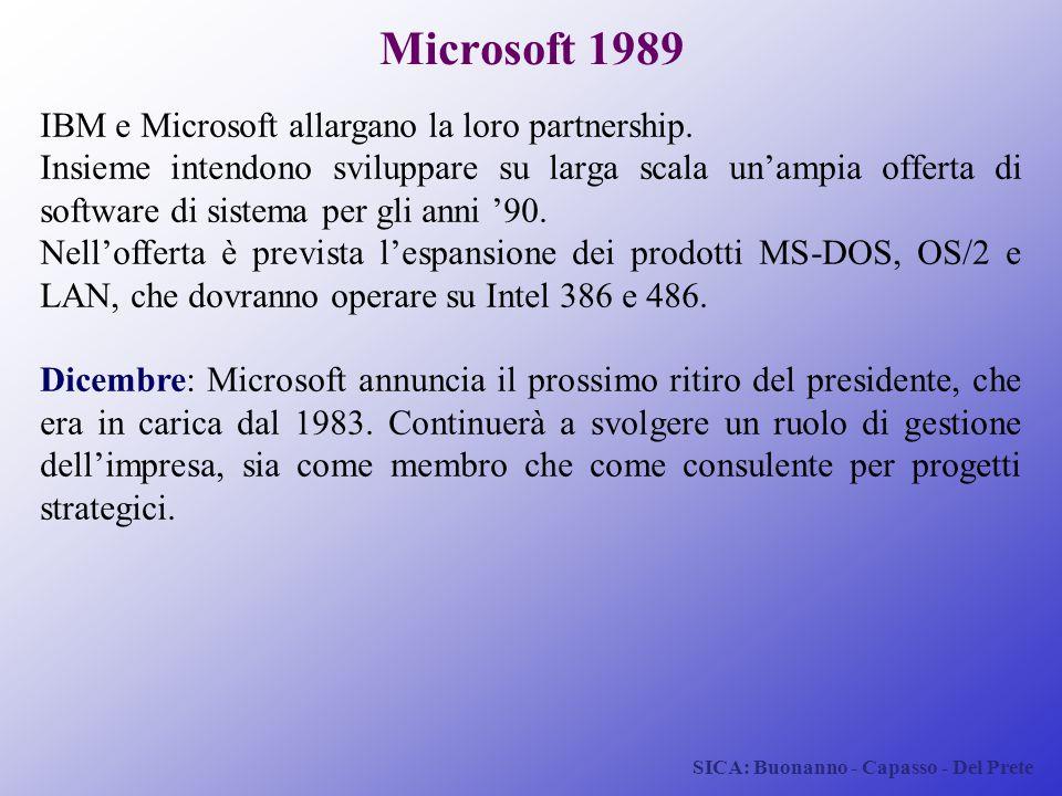 SICA: Buonanno - Capasso - Del Prete Microsoft 1989 IBM e Microsoft allargano la loro partnership. Insieme intendono sviluppare su larga scala un'ampi
