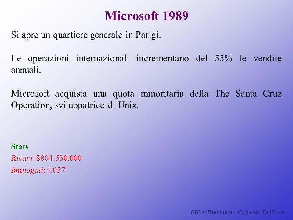 SICA: Buonanno - Capasso - Del Prete Microsoft 1989 Si apre un quartiere generale in Parigi. Le operazioni internazionali incrementano del 55% le vend