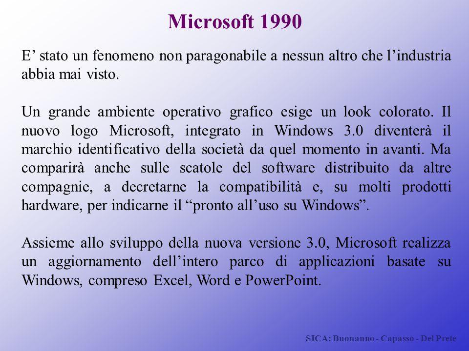 SICA: Buonanno - Capasso - Del Prete Microsoft 1990 E' stato un fenomeno non paragonabile a nessun altro che l'industria abbia mai visto. Un grande am