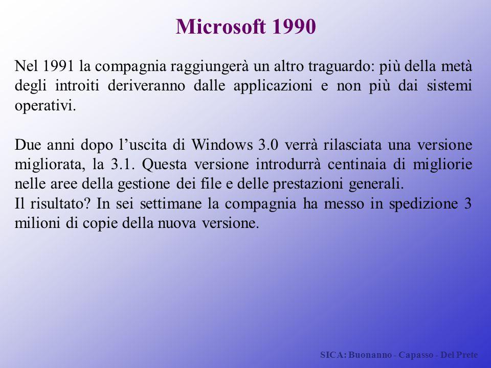 SICA: Buonanno - Capasso - Del Prete Microsoft 1990 Nel 1991 la compagnia raggiungerà un altro traguardo: più della metà degli introiti deriveranno da