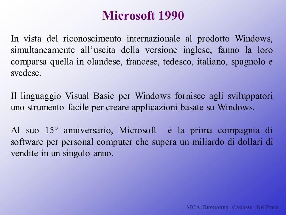 SICA: Buonanno - Capasso - Del Prete Microsoft 1990 In vista del riconoscimento internazionale al prodotto Windows, simultaneamente all'uscita della v