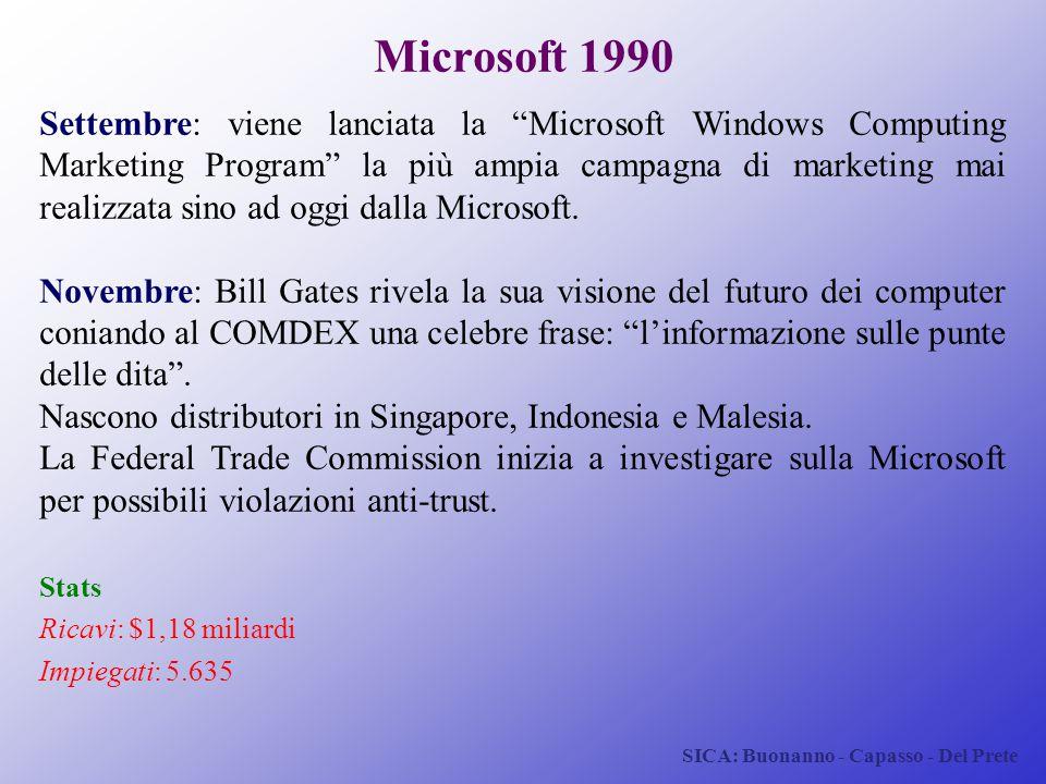 """SICA: Buonanno - Capasso - Del Prete Microsoft 1990 Settembre: viene lanciata la """"Microsoft Windows Computing Marketing Program"""" la più ampia campagna"""