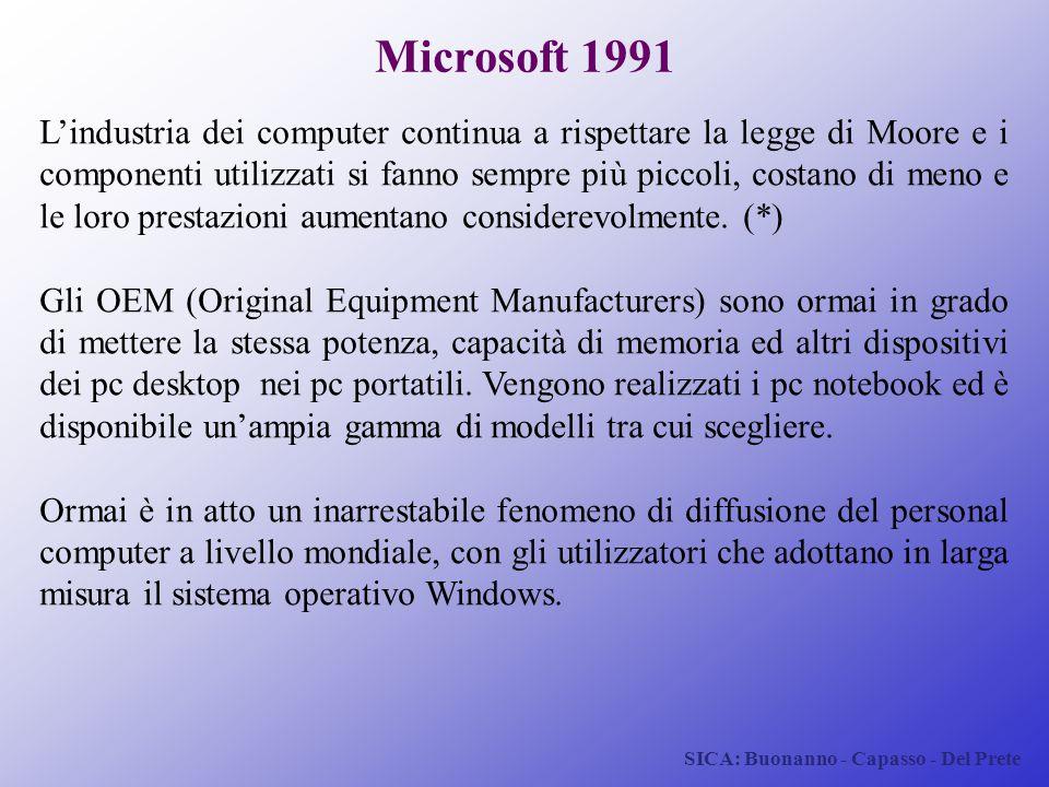 SICA: Buonanno - Capasso - Del Prete Microsoft 1991 L'industria dei computer continua a rispettare la legge di Moore e i componenti utilizzati si fann
