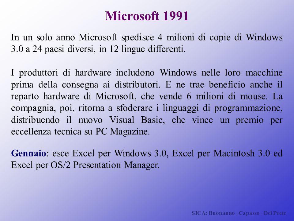 SICA: Buonanno - Capasso - Del Prete Microsoft 1991 In un solo anno Microsoft spedisce 4 milioni di copie di Windows 3.0 a 24 paesi diversi, in 12 lin