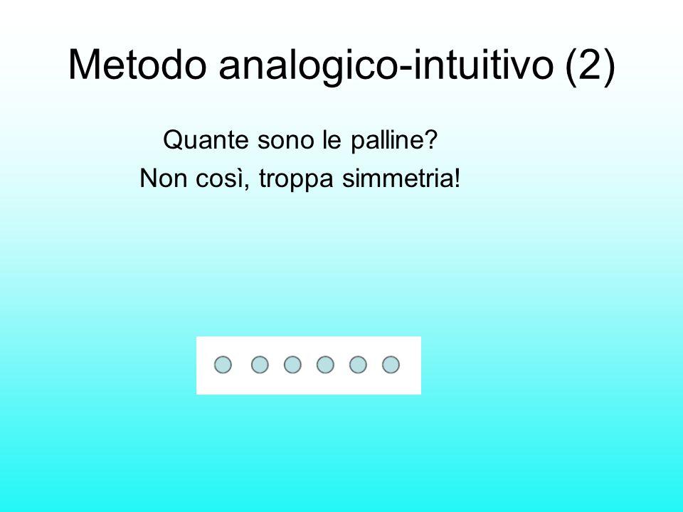 Metodo analogico-intuitivo (2) Quante sono le palline? Non così, troppa simmetria!