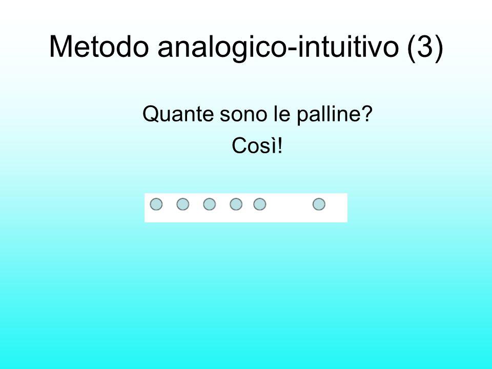 Metodo analogico-intuitivo (3) Quante sono le palline? Così!