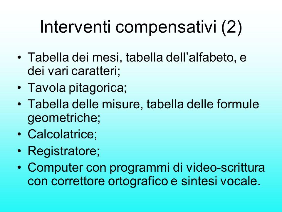 Interventi compensativi (2) Tabella dei mesi, tabella dell'alfabeto, e dei vari caratteri; Tavola pitagorica; Tabella delle misure, tabella delle form