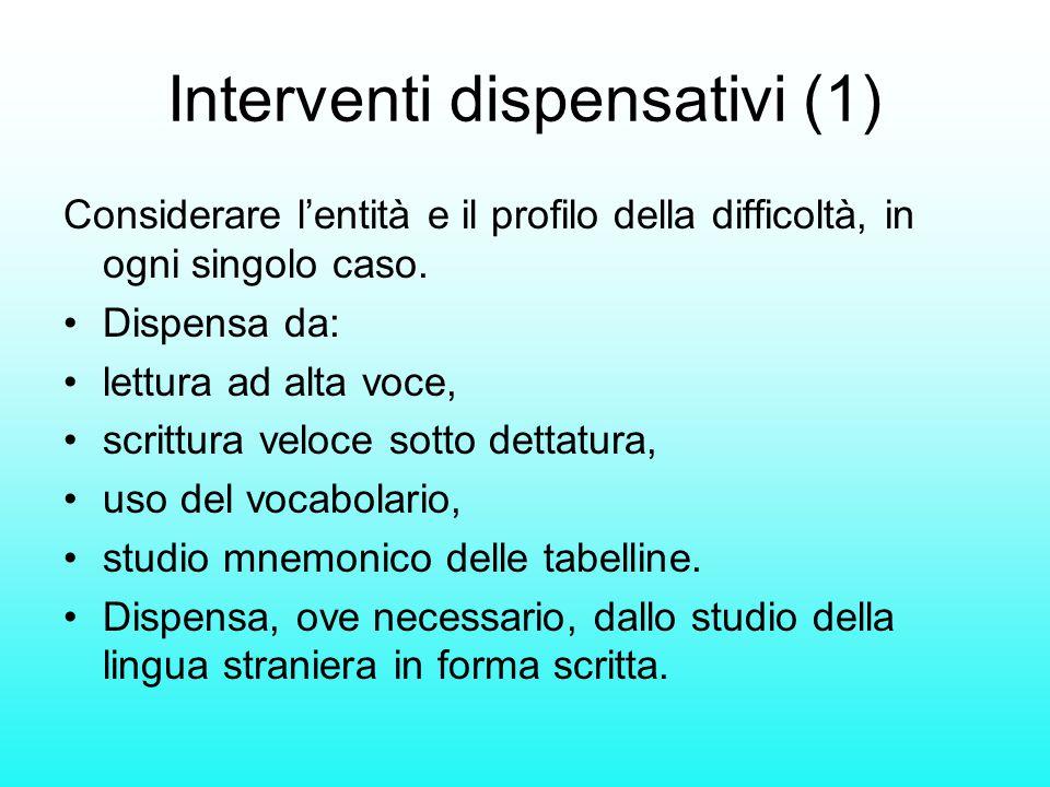 Interventi dispensativi (1) Considerare l'entità e il profilo della difficoltà, in ogni singolo caso. Dispensa da: lettura ad alta voce, scrittura vel