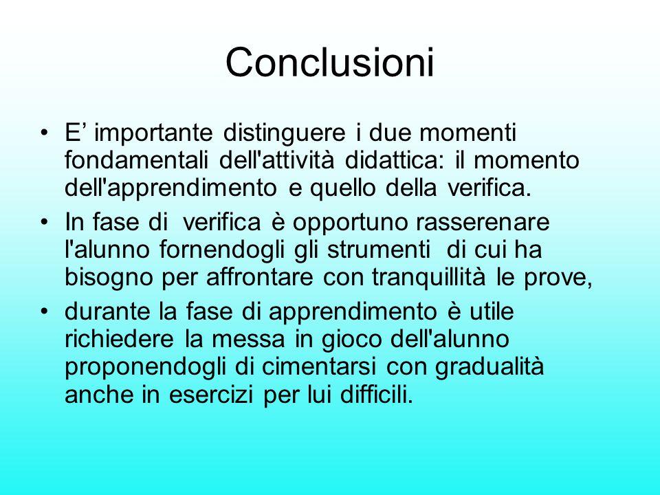 Conclusioni E' importante distinguere i due momenti fondamentali dell'attività didattica: il momento dell'apprendimento e quello della verifica. In fa