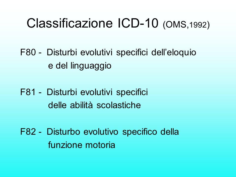 Classificazione ICD-10 (OMS, 1992 ) F80 - Disturbi evolutivi specifici dell'eloquio e del linguaggio F81 - Disturbi evolutivi specifici delle abilità