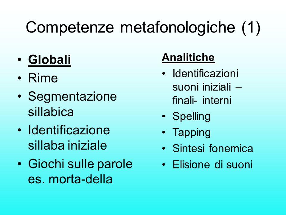 Competenze metafonologiche (1) Globali Rime Segmentazione sillabica Identificazione sillaba iniziale Giochi sulle parole es. morta-della Analitiche Id