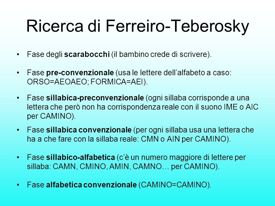 Ricerca di Ferreiro-Teberosky Fase degli scarabocchi (il bambino crede di scrivere). Fase pre-convenzionale (usa le lettere dell'alfabeto a caso: ORSO