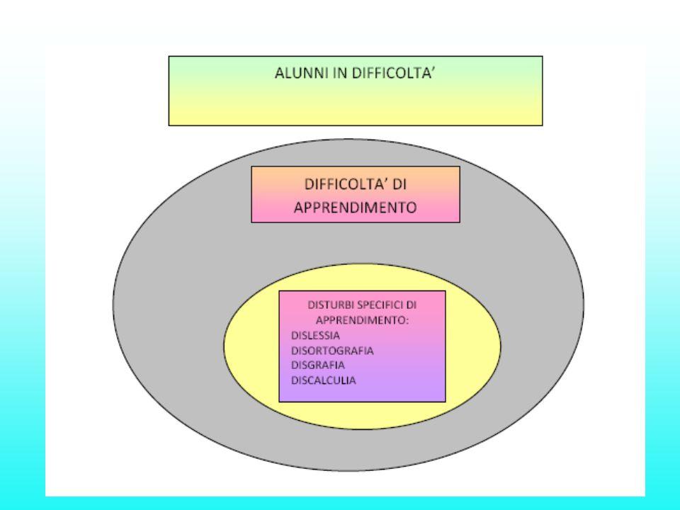 Interventi dispensativi (1) Considerare l'entità e il profilo della difficoltà, in ogni singolo caso.