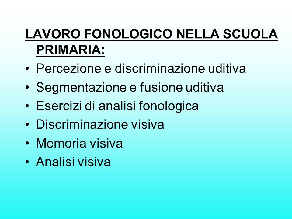 LAVORO FONOLOGICO NELLA SCUOLA PRIMARIA: Percezione e discriminazione uditiva Segmentazione e fusione uditiva Esercizi di analisi fonologica Discrimin
