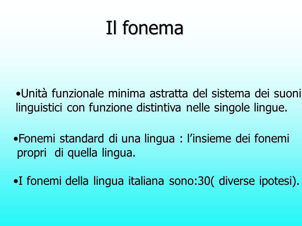 Il fonema Unità funzionale minima astratta del sistema dei suoni linguistici con funzione distintiva nelle singole lingue. Fonemi standard di una ling
