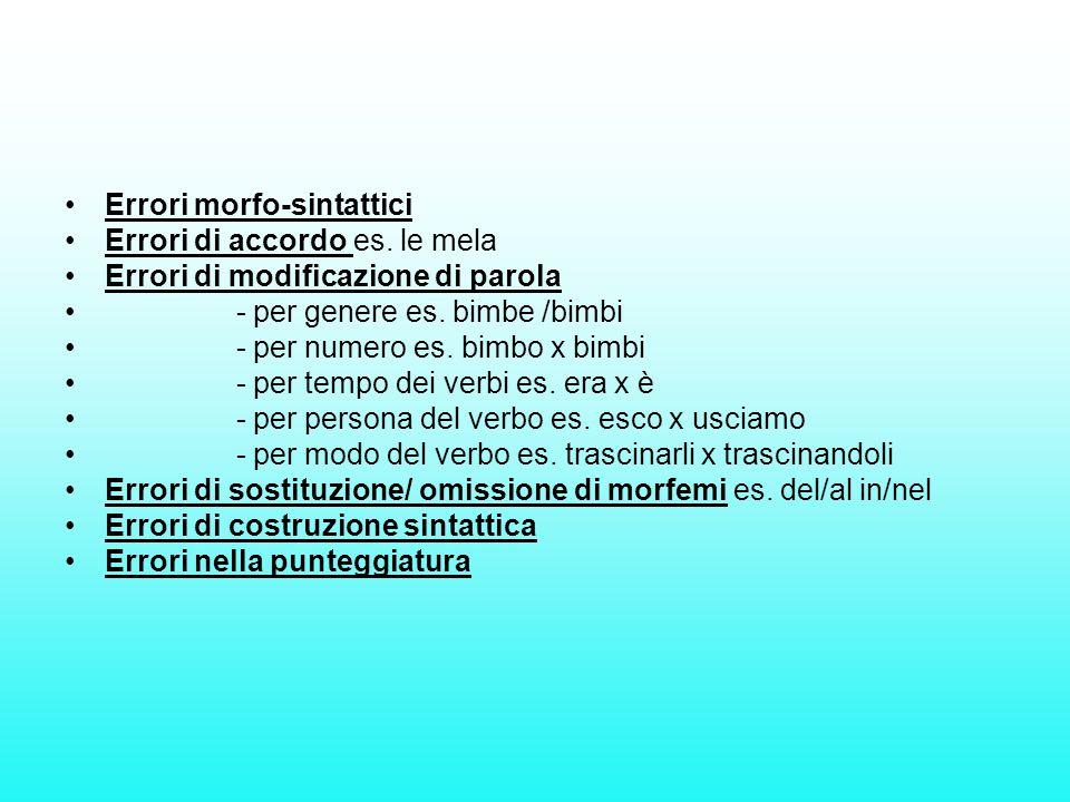 Errori morfo-sintattici Errori di accordo es. le mela Errori di modificazione di parola - per genere es. bimbe /bimbi - per numero es. bimbo x bimbi -