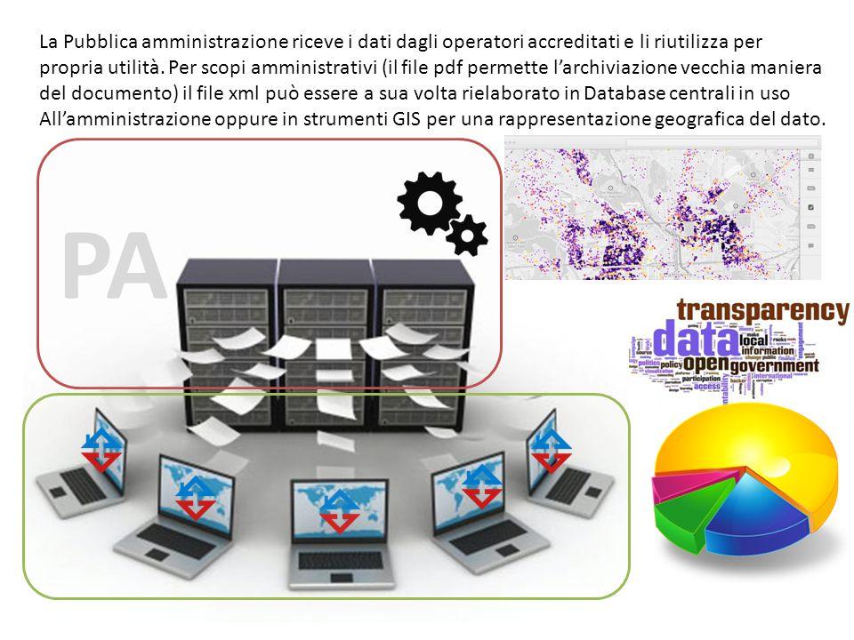 La Pubblica amministrazione riceve i dati dagli operatori accreditati e li riutilizza per propria utilità.