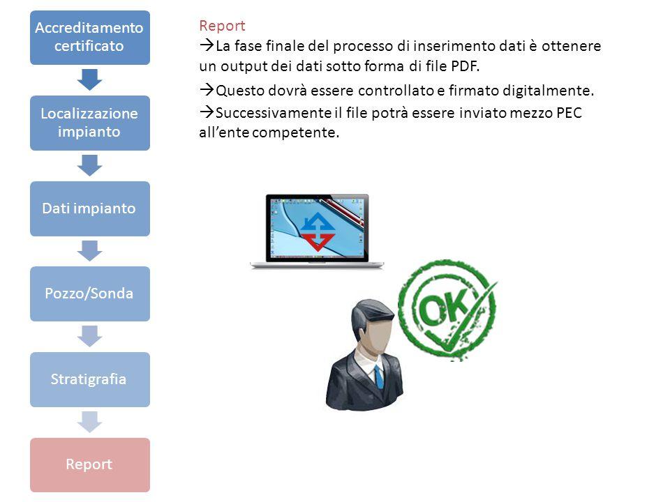 Accreditamento certificato Localizzazione impianto Dati impiantoPozzo/SondaStratigrafiaReport  La fase finale del processo di inserimento dati è ottenere un output dei dati sotto forma di file PDF.