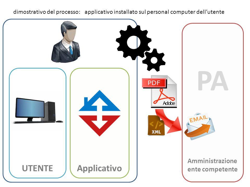 UTENTEApplicativo dimostrativo del processo: applicativo installato sul personal computer dell'utente PA Amministrazione ente competente