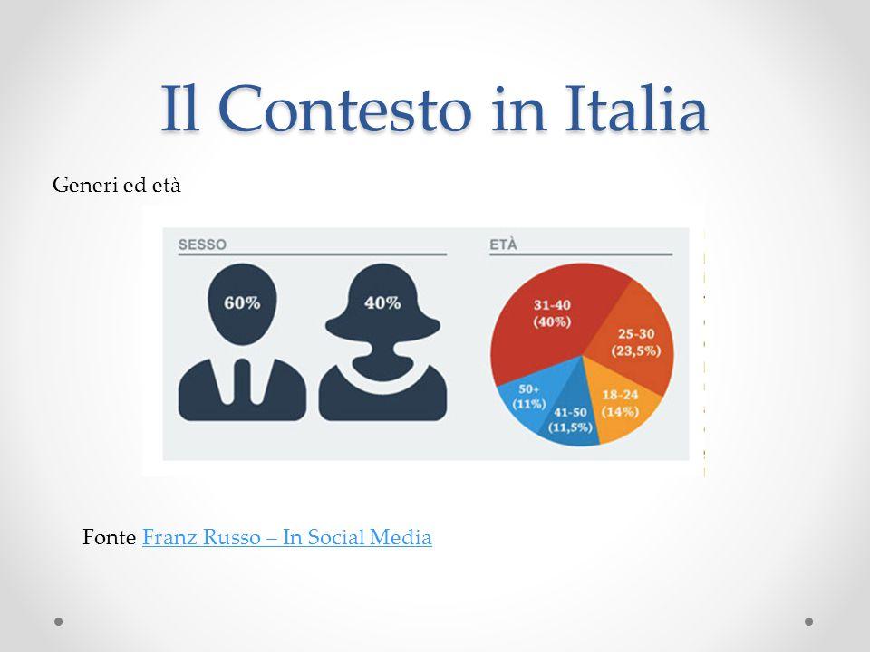Il Contesto in Italia Fonte Franz Russo – In Social MediaFranz Russo – In Social Media Generi ed età