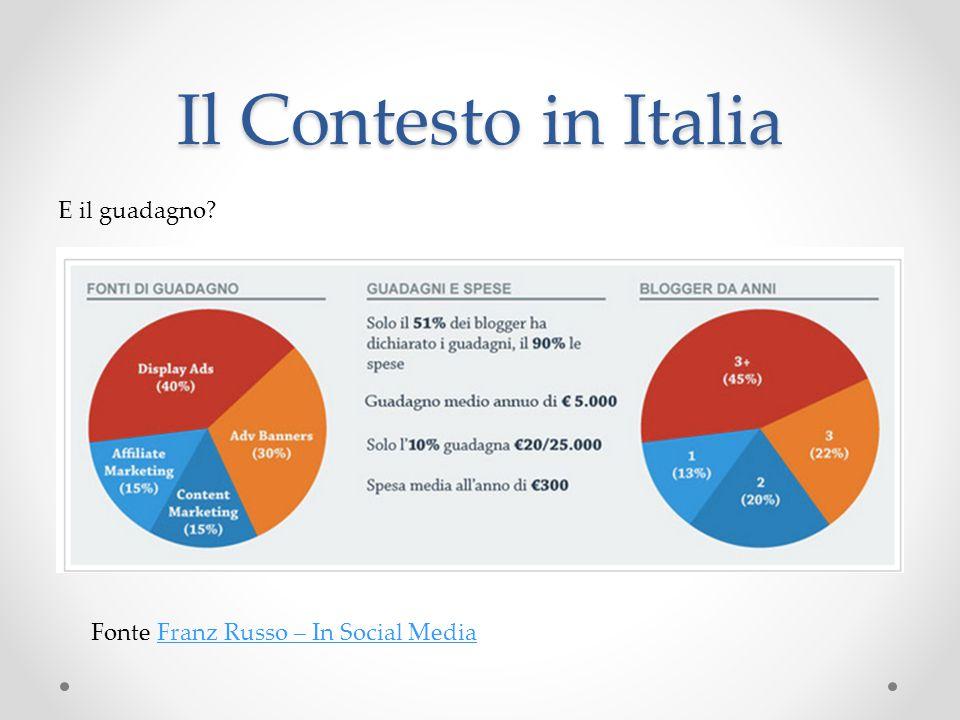 Il Contesto in Italia Fonte Franz Russo – In Social MediaFranz Russo – In Social Media E il guadagno